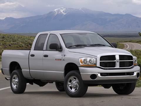 2008 Dodge Ram 1500 Pickup